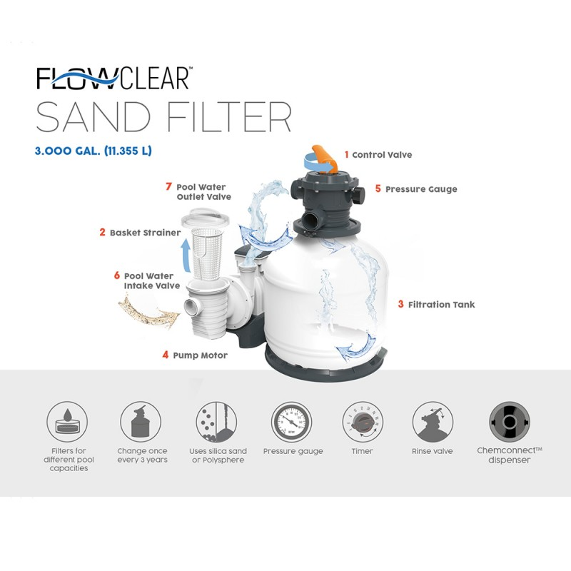 BESTWAY Filtro a sabbia per piscina flowclear 9.800 l/h